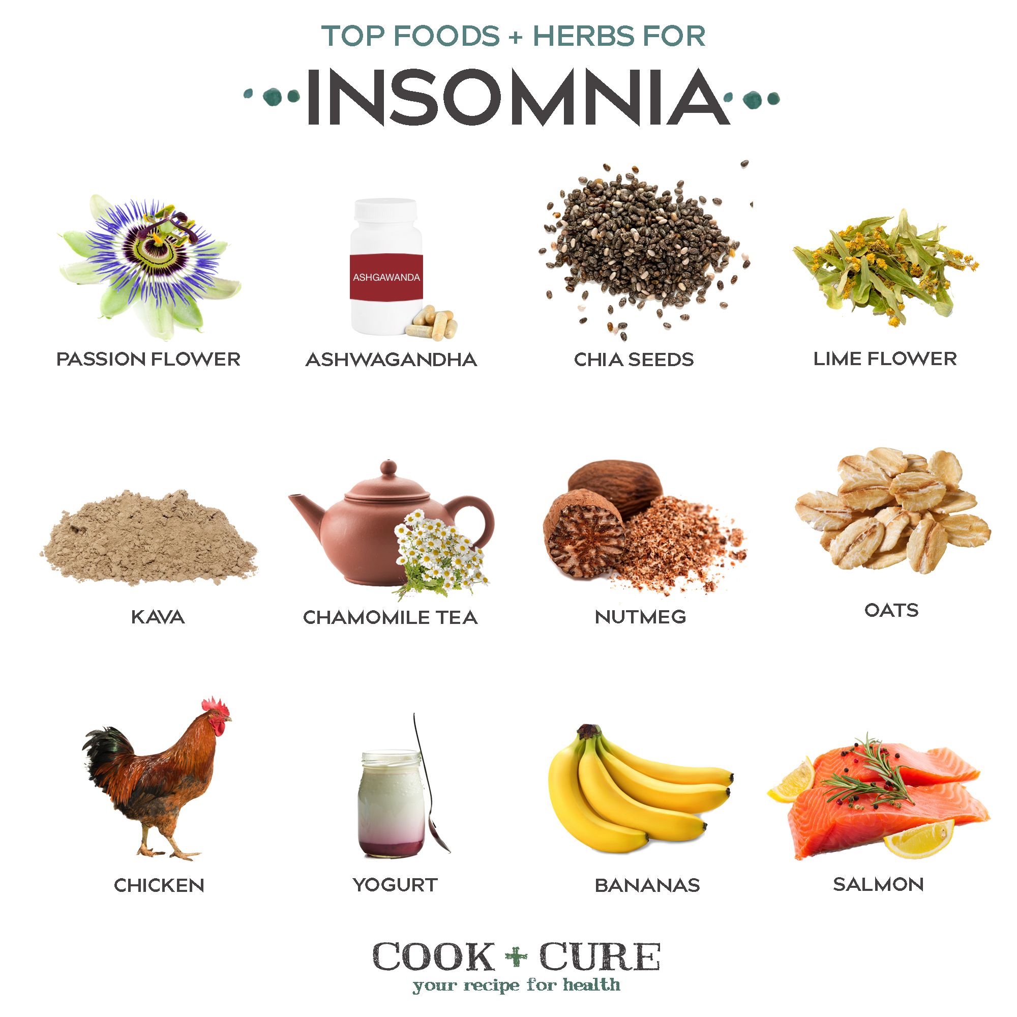 Diet and Insomnia – Foods That Cause Insomnia