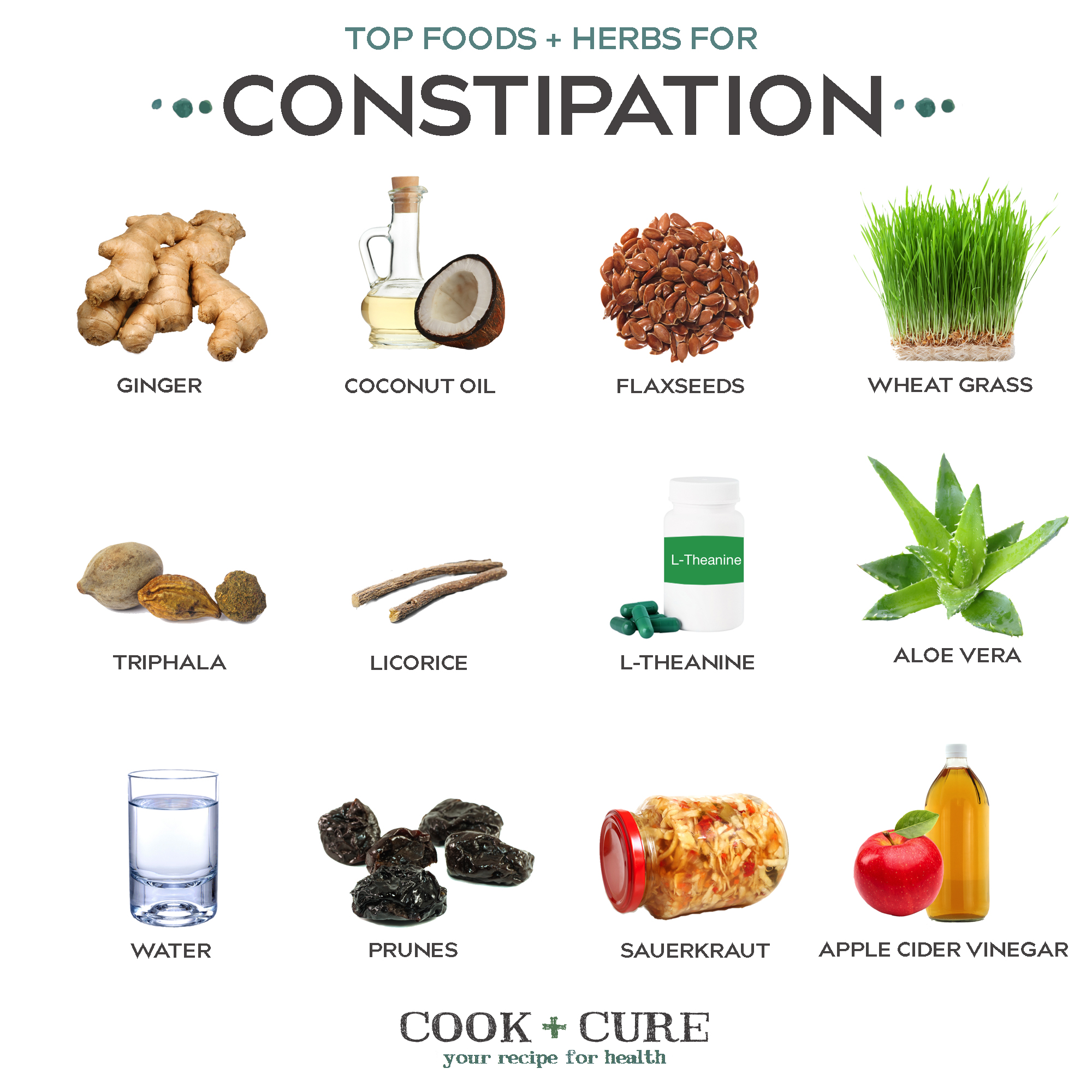 Foods To Avoid For Constipation In Babies